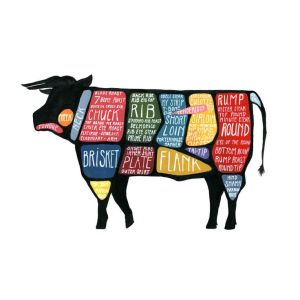 Butcher Map of a Cow